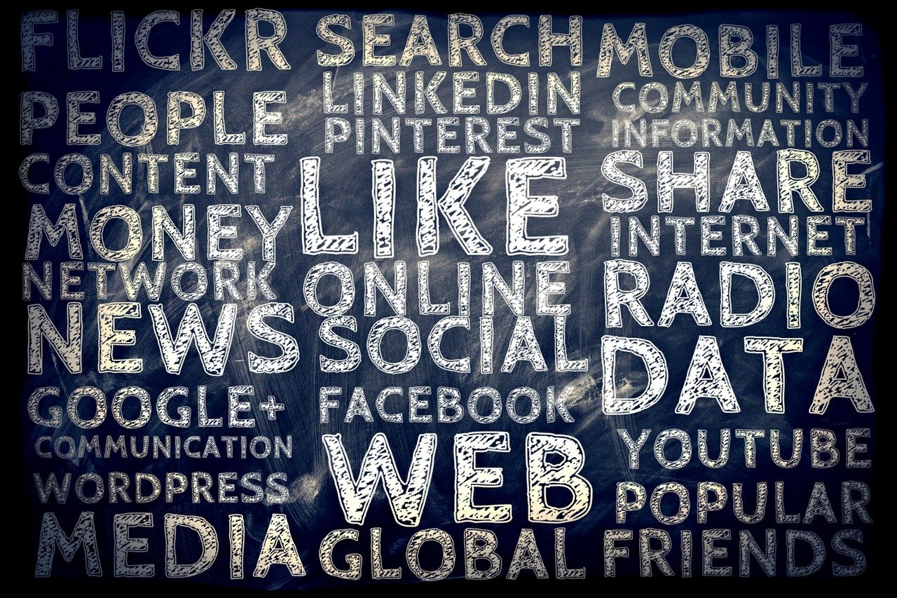 Social Media Marketing Definition
